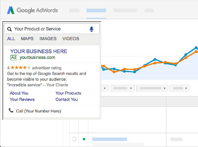 image of google adwords adata