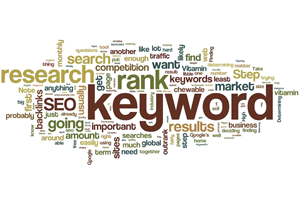 Keywords for SEO image