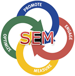 SEM search engine marketing image
